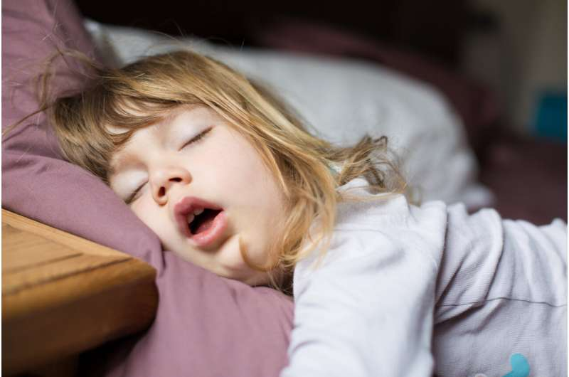 Children's sleep and adenotonsillectomy: Realistic expectations post-surgery